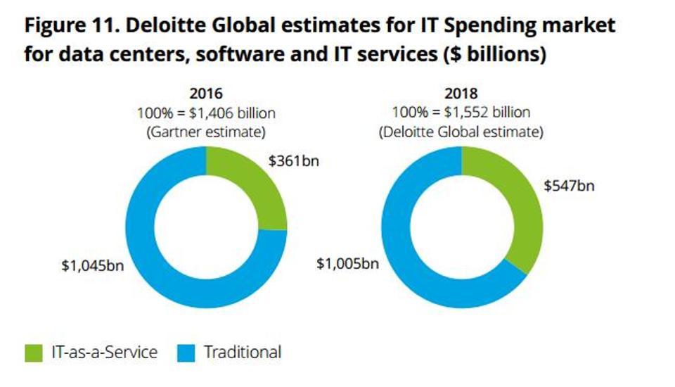 Deloitte-global.jpg