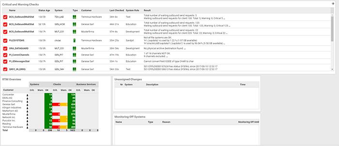Real time SAP monitoring